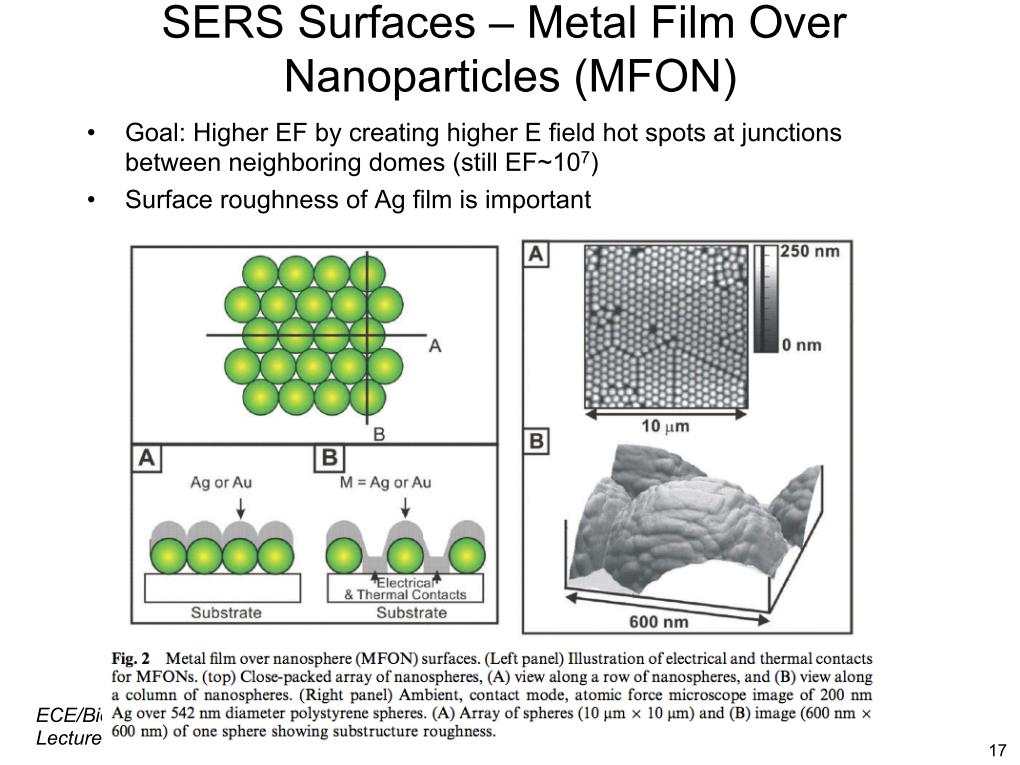 SERS Surfaces - Metal Film Over Nanoparticles (MFON)
