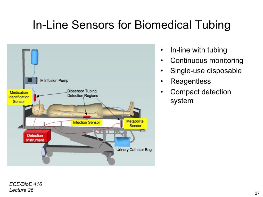In-Line Sensors for Biomedical Tubing