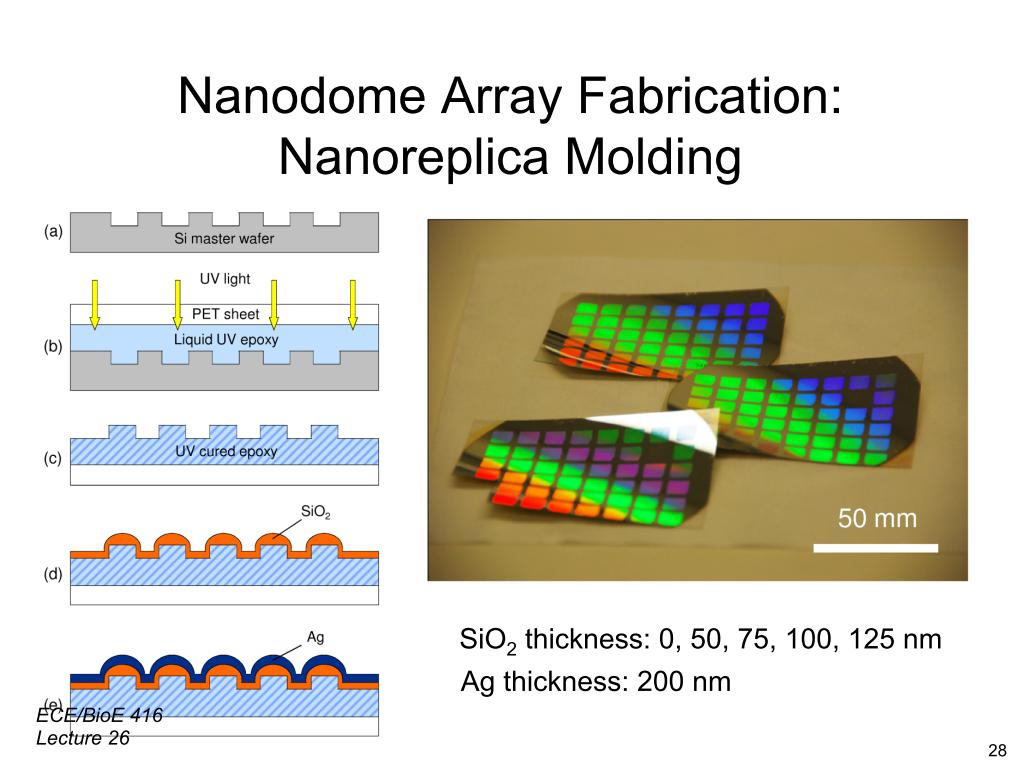 Nanodome Array Fabrication: Nanoreplica Molding