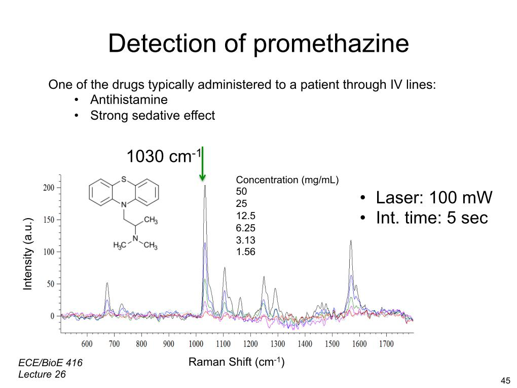 Detection of promethazine
