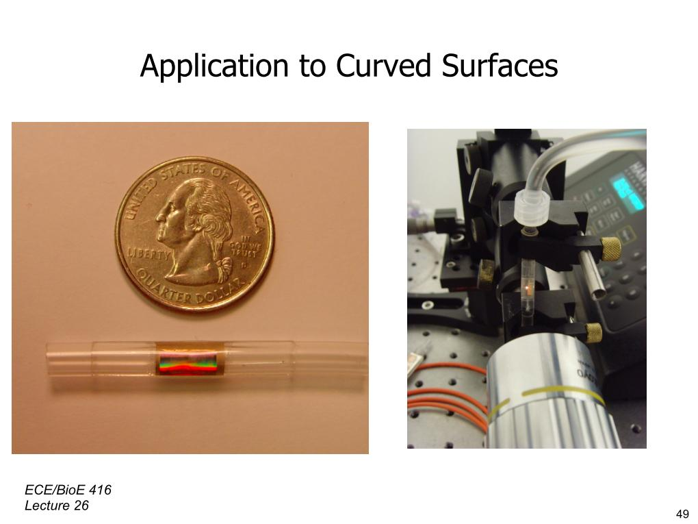 Application to Curved Surfaces