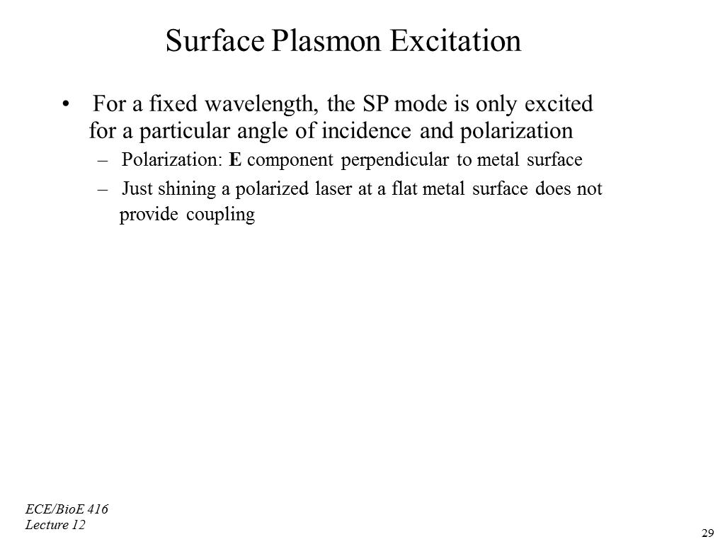 Surface Plasmon Excitation
