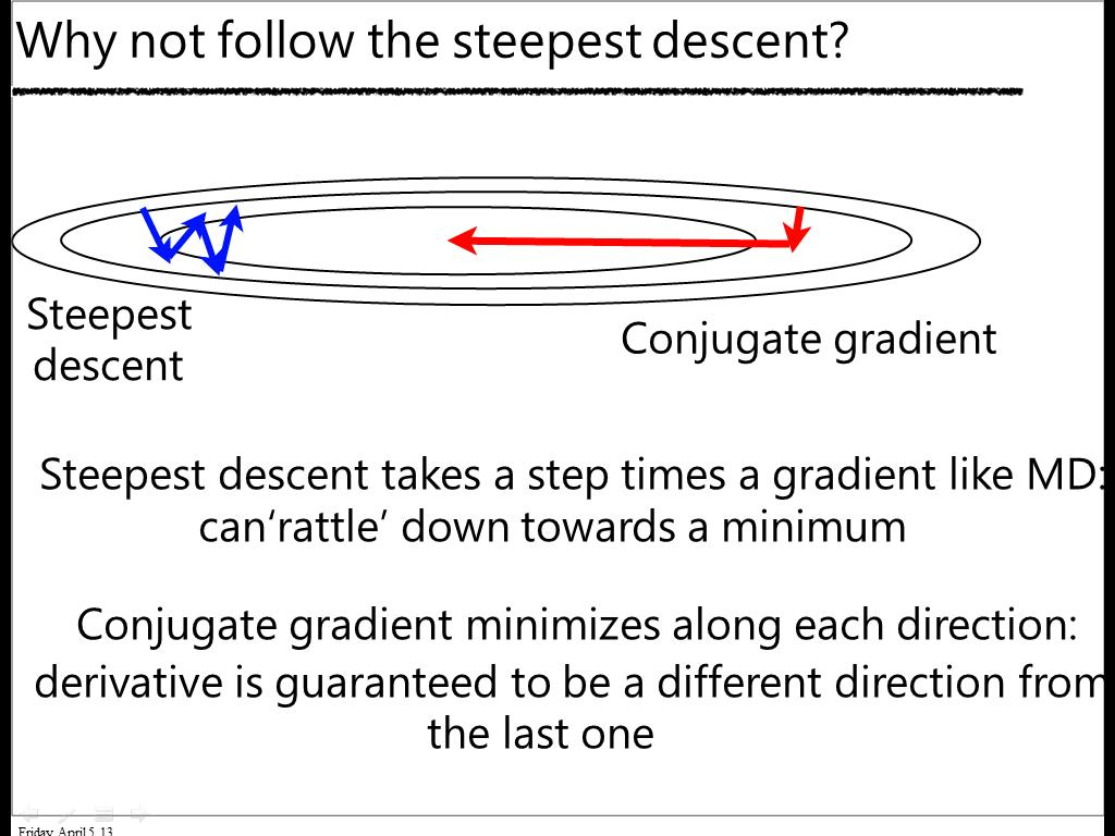 Why not follow the steepest descent?