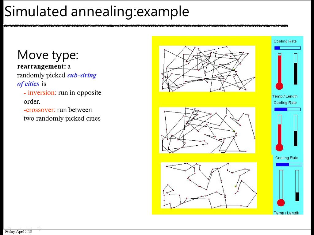 Simulated annealing: example
