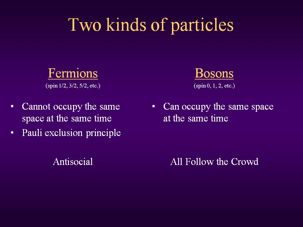 Two kinds of particles