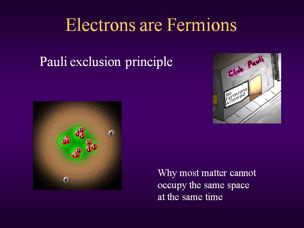 Electrons are Fermions