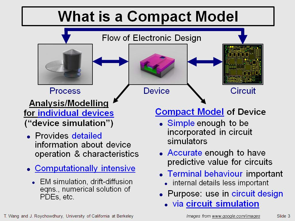 Resources Introduction To Compact Models And Circuit Electronics Simulator Free Simulation Watch Presentation