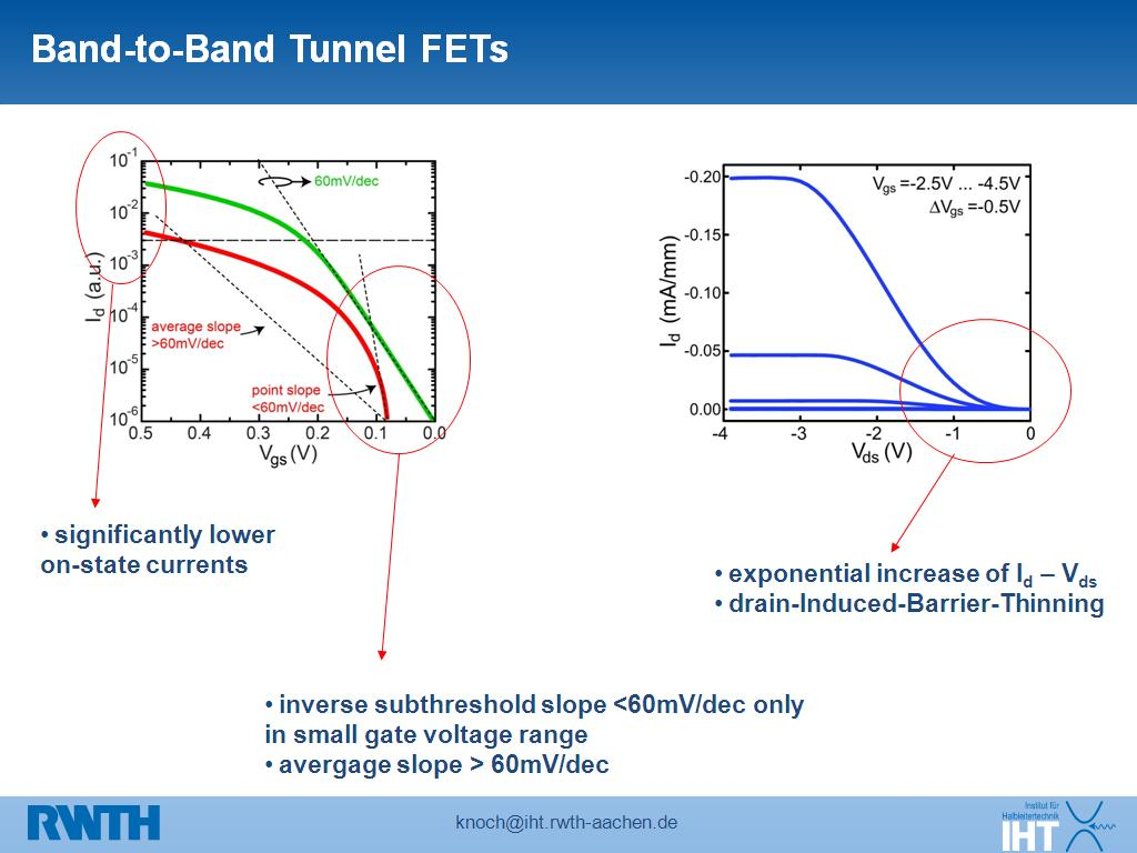 tunnel fet thesis Graphene based tunnel fet jaya verma centre for nanotechnology research vellore institute of technology,vellore taminadu-632007,india.