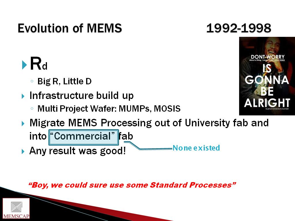 Evolution of MEMS 1992-1998