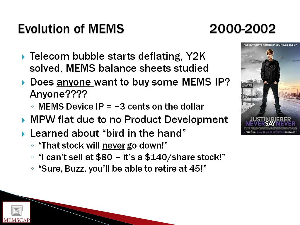 Evolution of MEMS 2000-2002