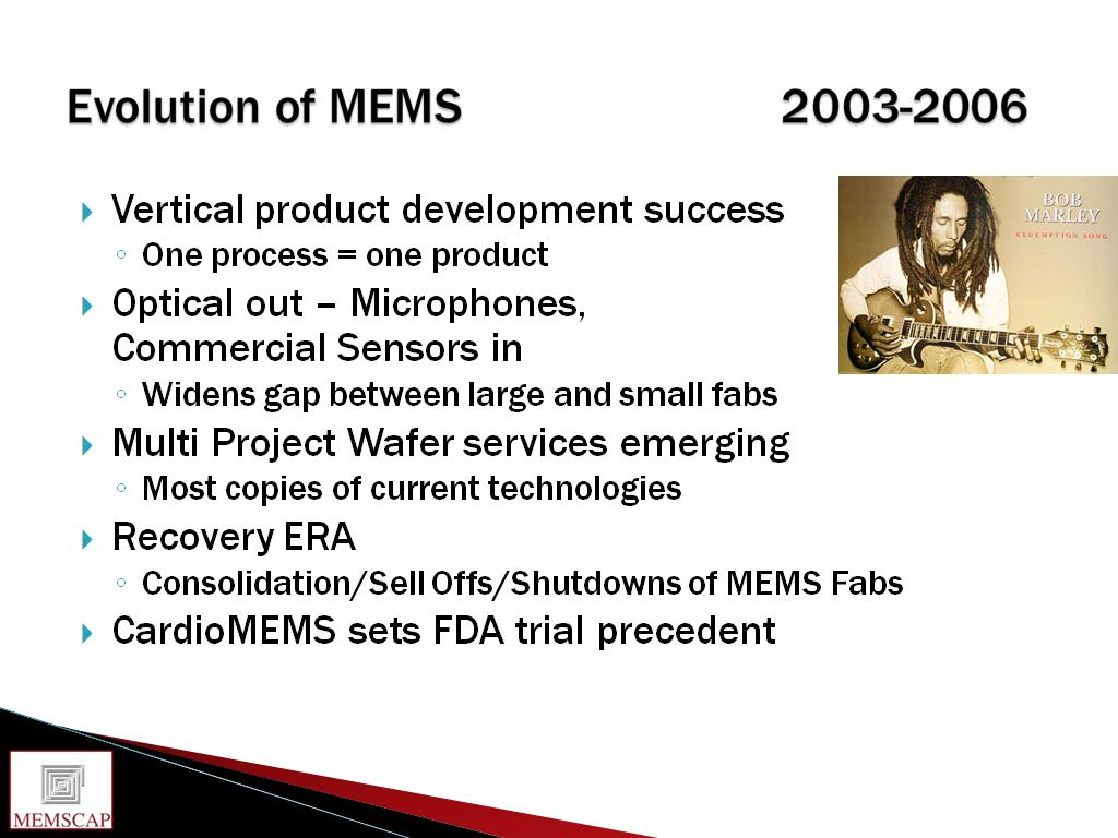 Evolution of MEMS 2003-2006