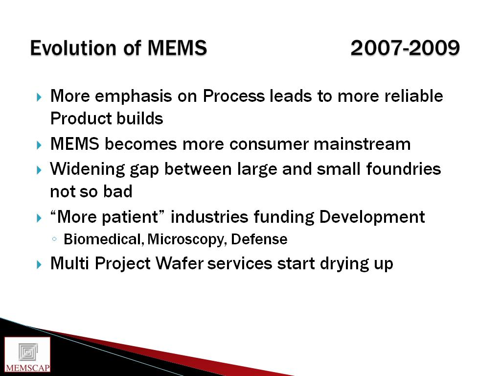 Evolution of MEMS 2007-2009