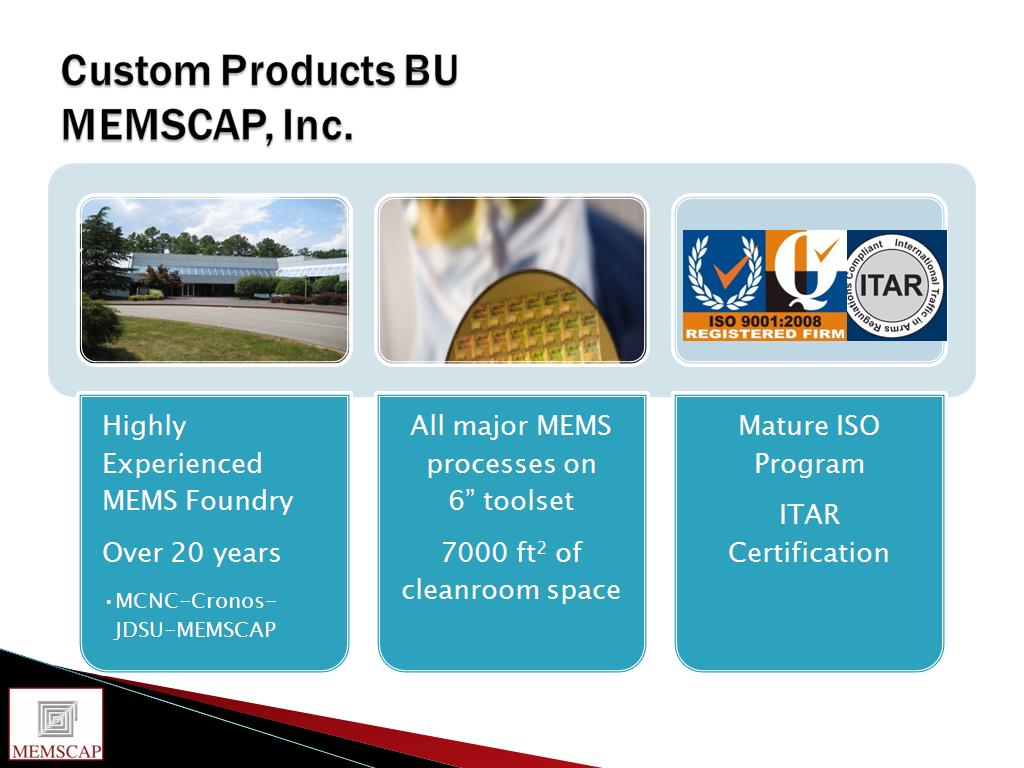 Custom Products BU MEMSCAP, Inc.
