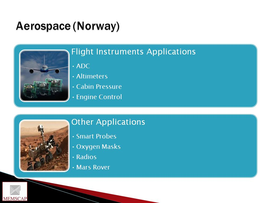 Aerospace (Norway)