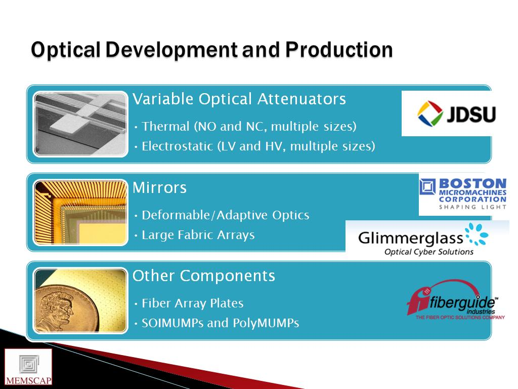 Optical Development and Production