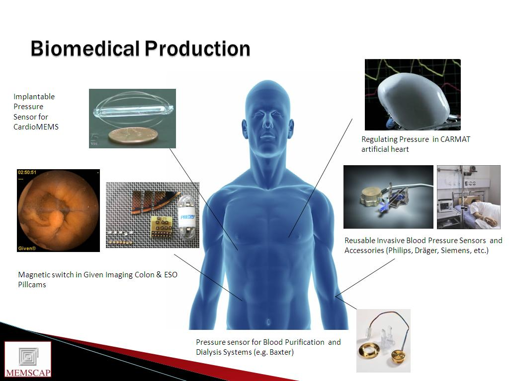 Biomedical Production