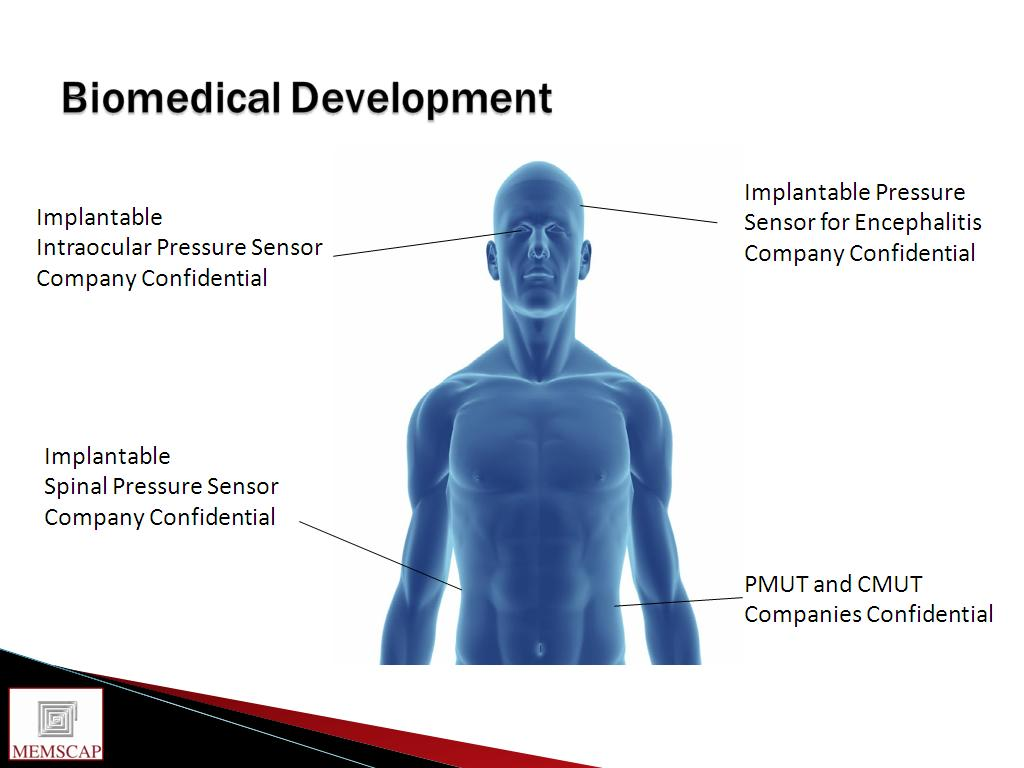 Biomedical Development