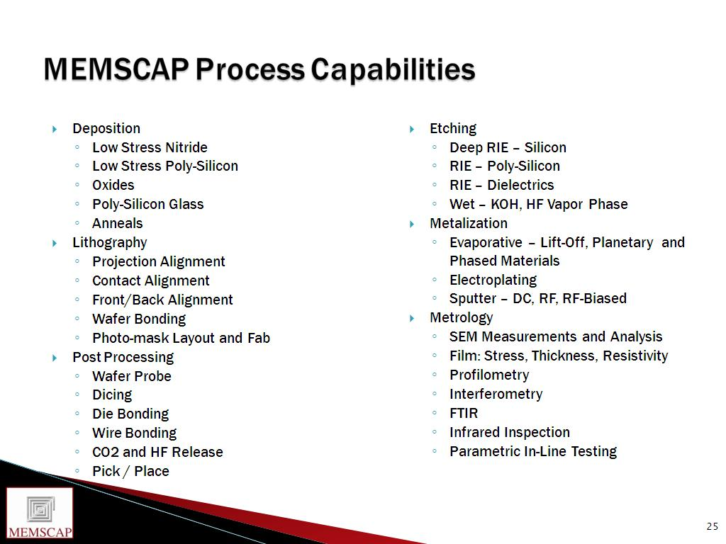 MEMSCAP Process Capabilities