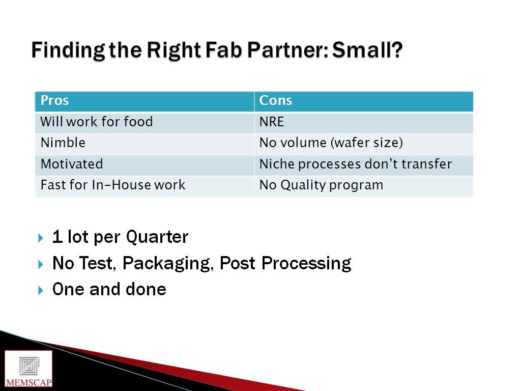 Finding the Right Fab Partner: Small?