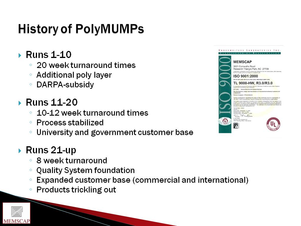 History of PolyMUMPs