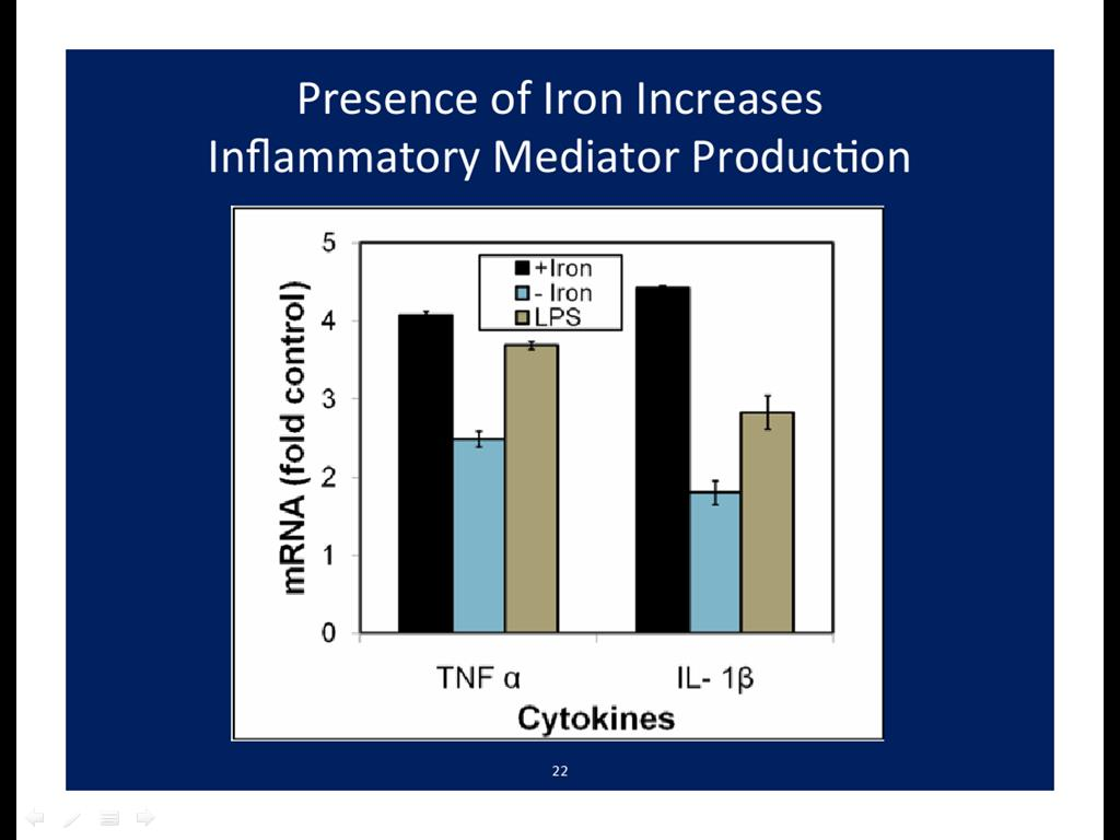 Presence of Iron Increases