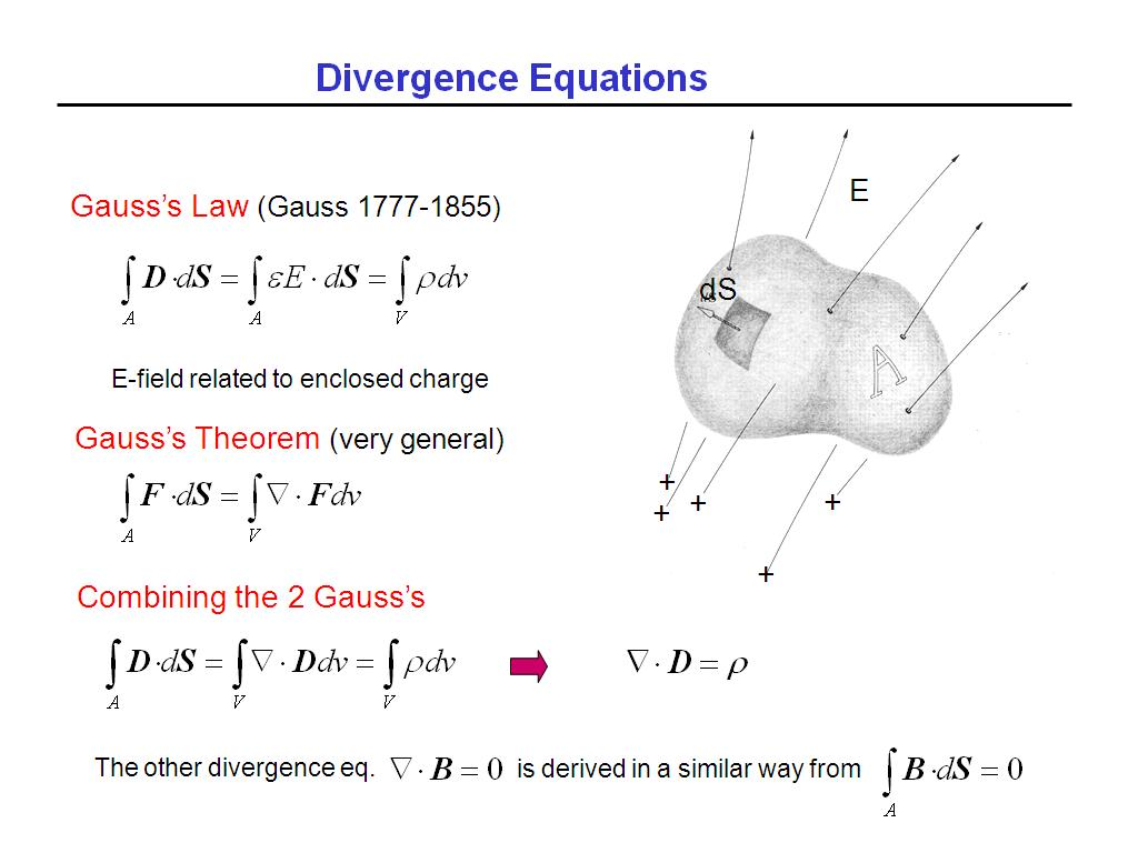 Divergence Equations