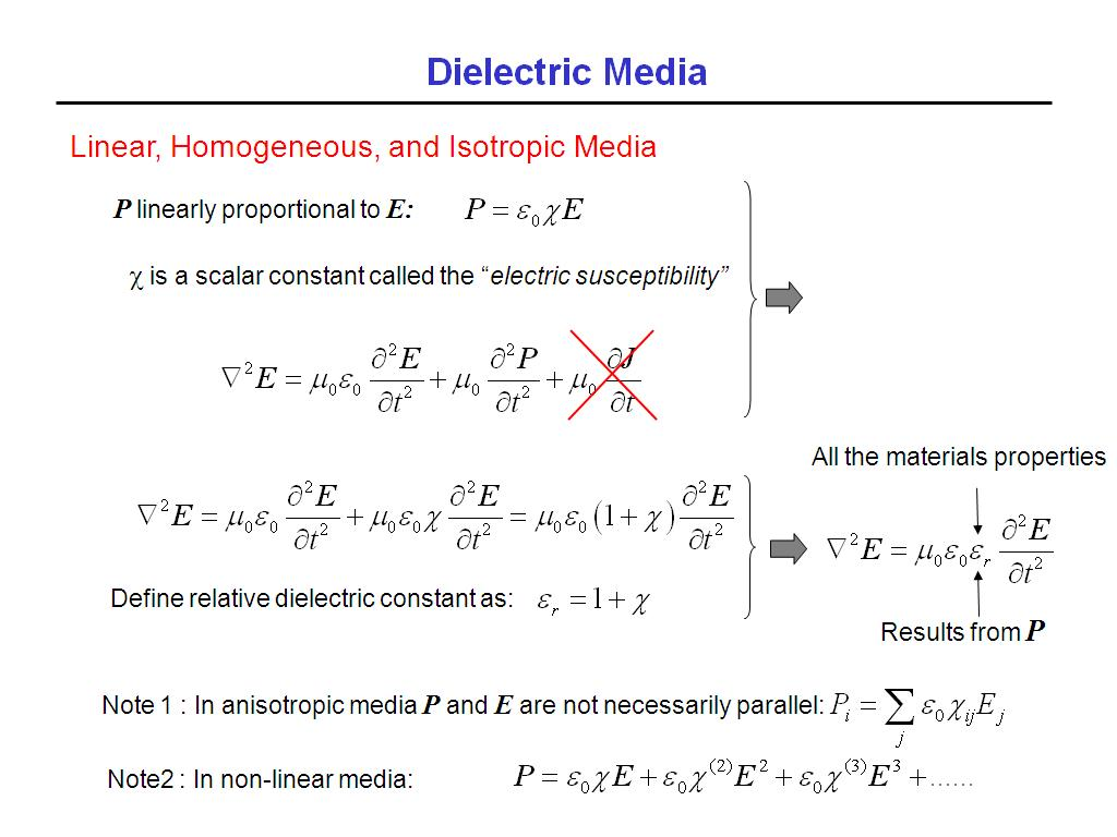 Dielectric Media