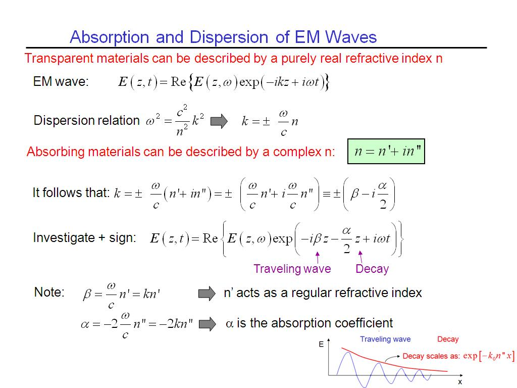 Absorption and Dispersion of EM Waves