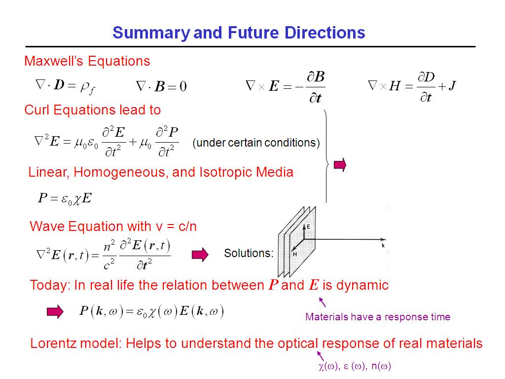 Summary and Future Directions