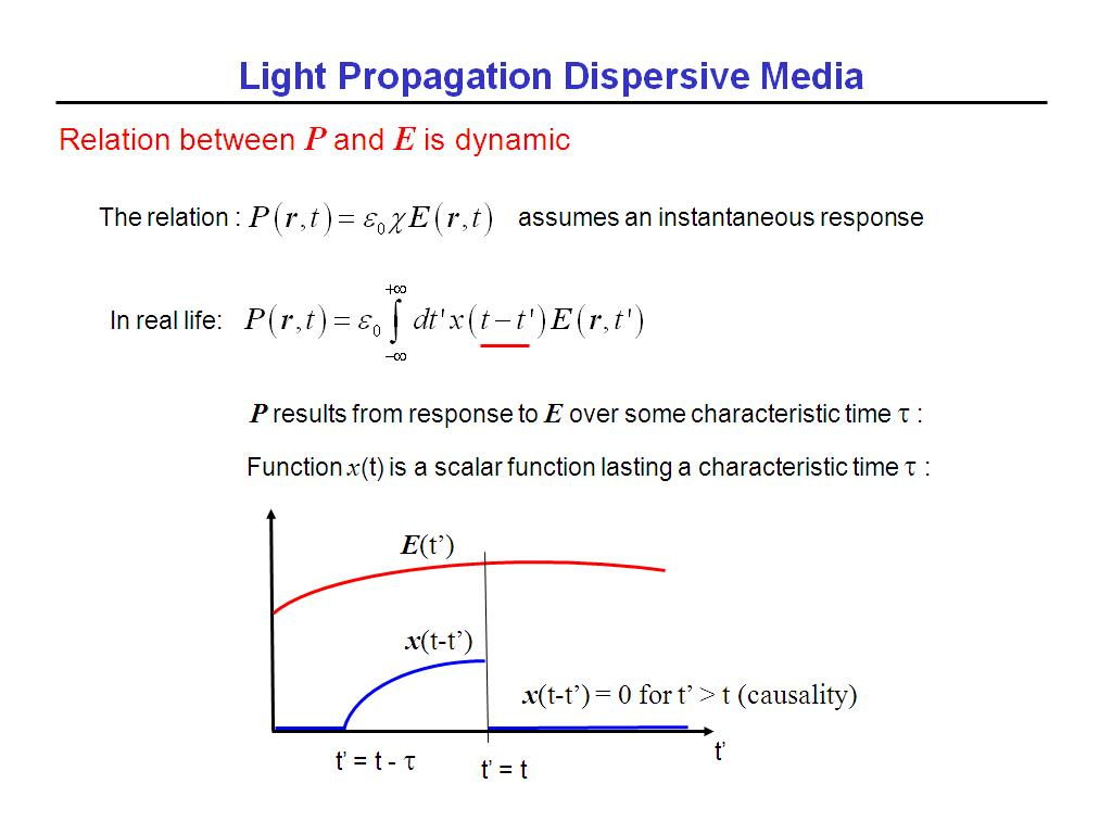 Light Propagation Dispersive Media
