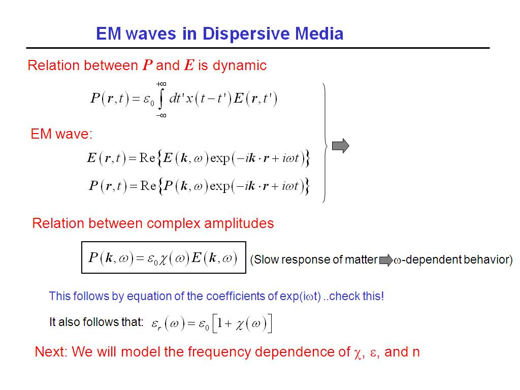 EM waves in Dispersive Media