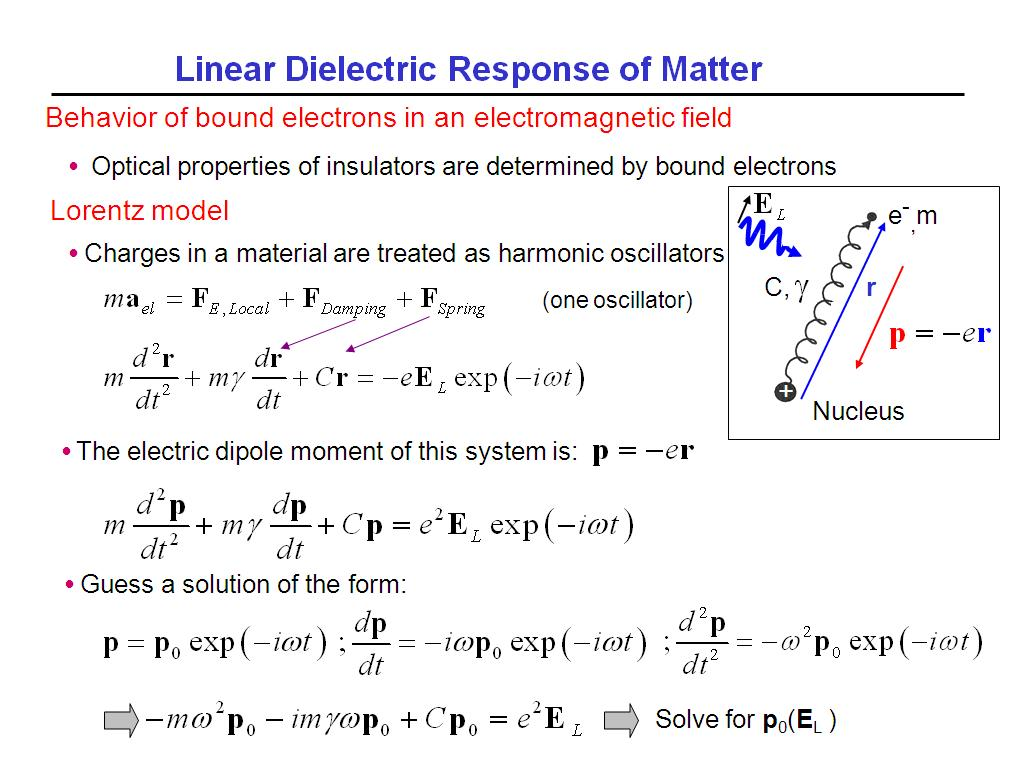 Linear Dielectric Response of Matter