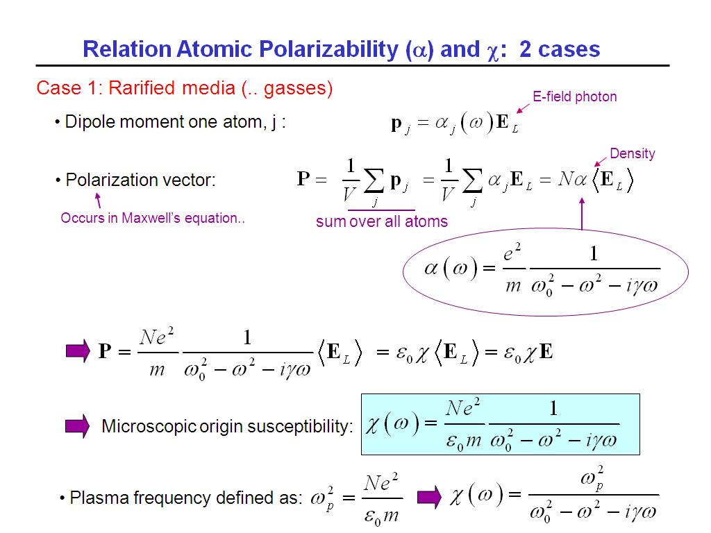 Relation Atomic Polarizability () and : 2 cases