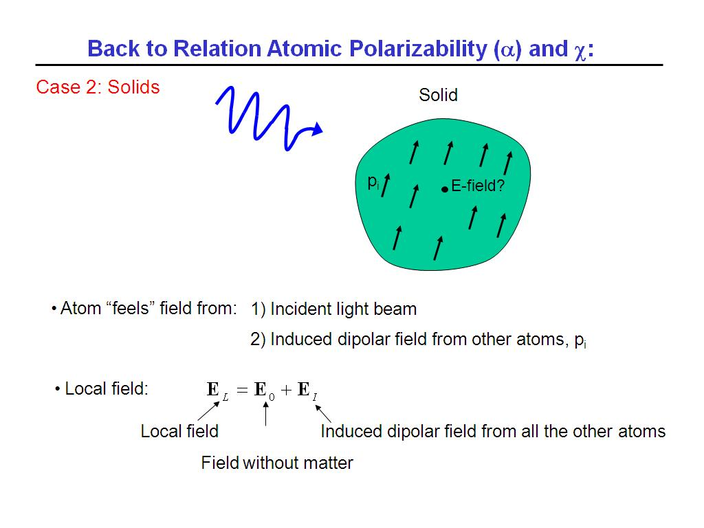 Back to Relation Atomic Polarizability () and :