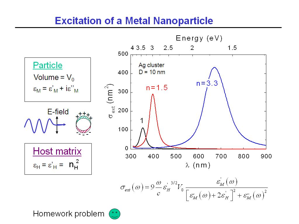 Excitation of a Metal Nanoparticle