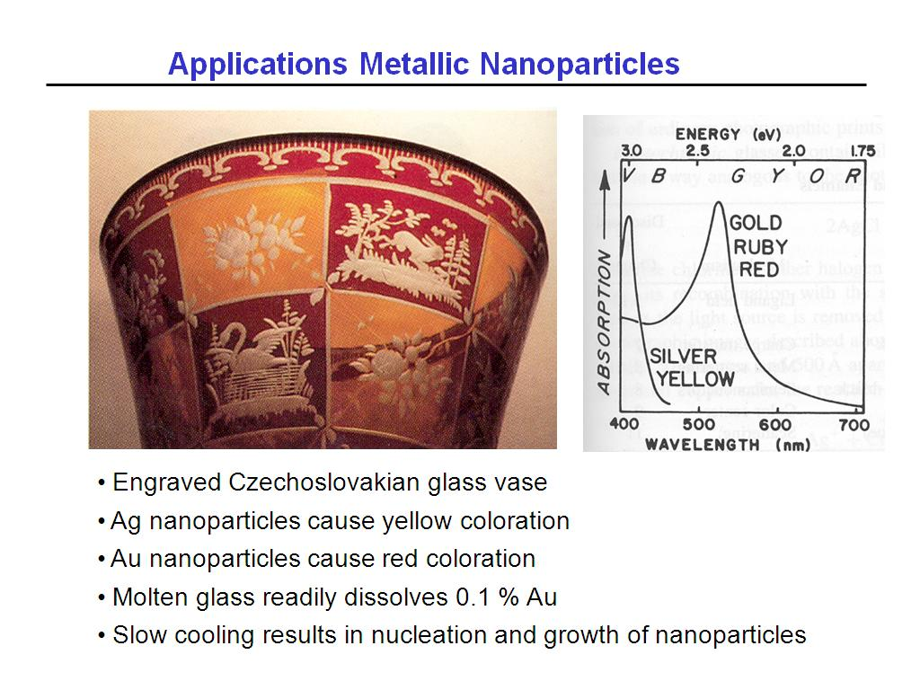 Applications Metallic Nanoparticles