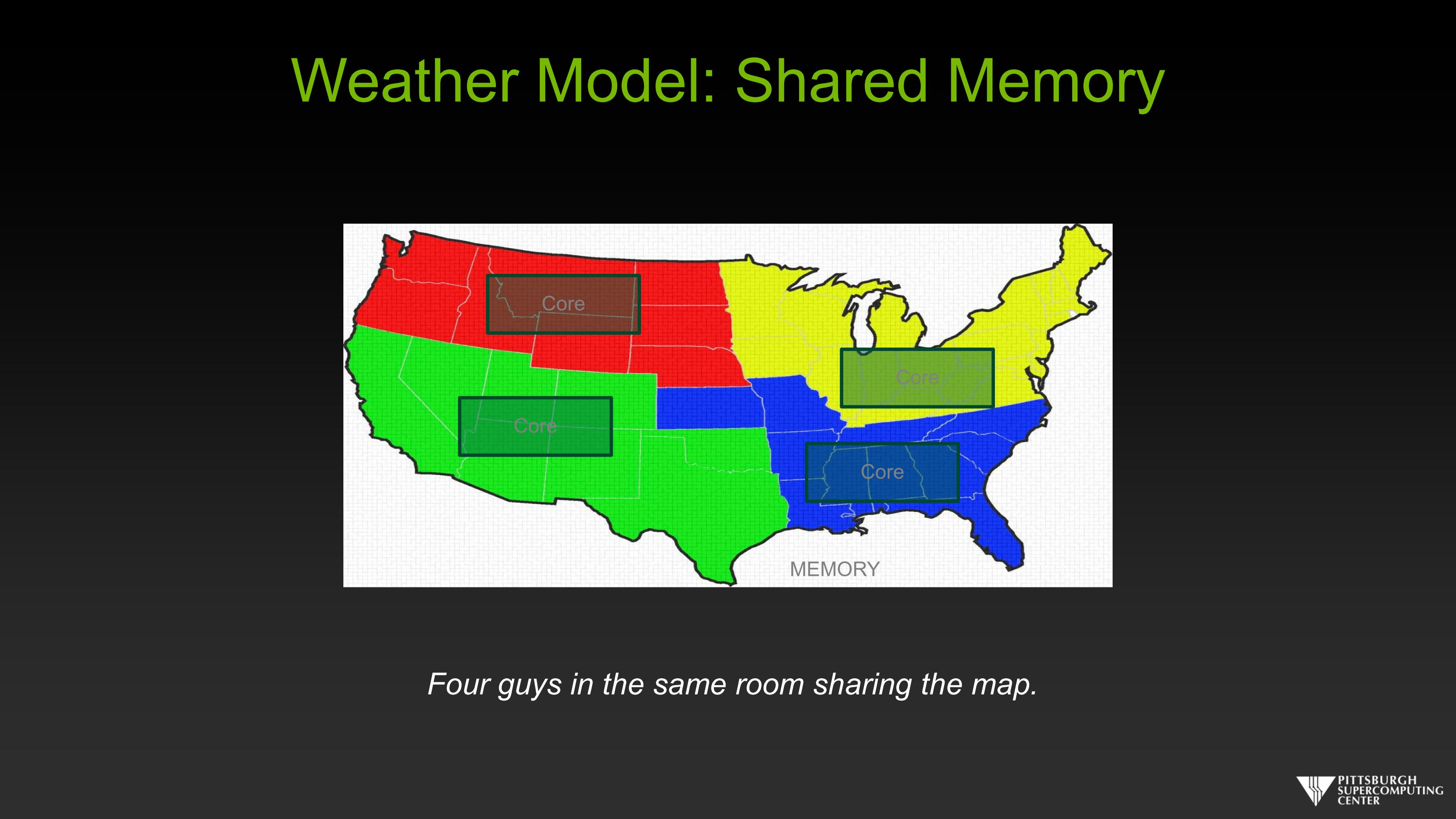 Weather Model: Shared Memory