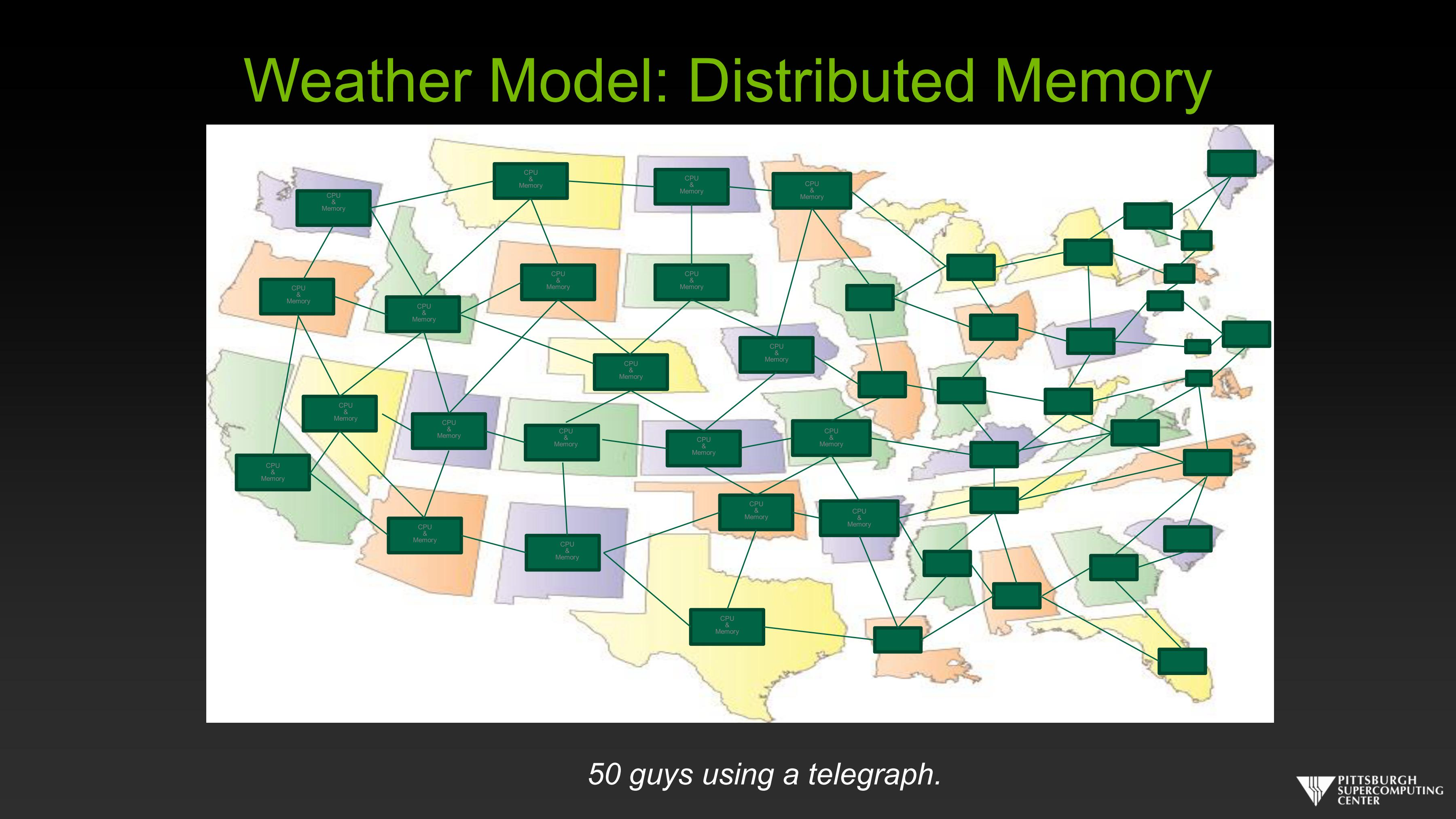 Weather Model: Distributed Memory