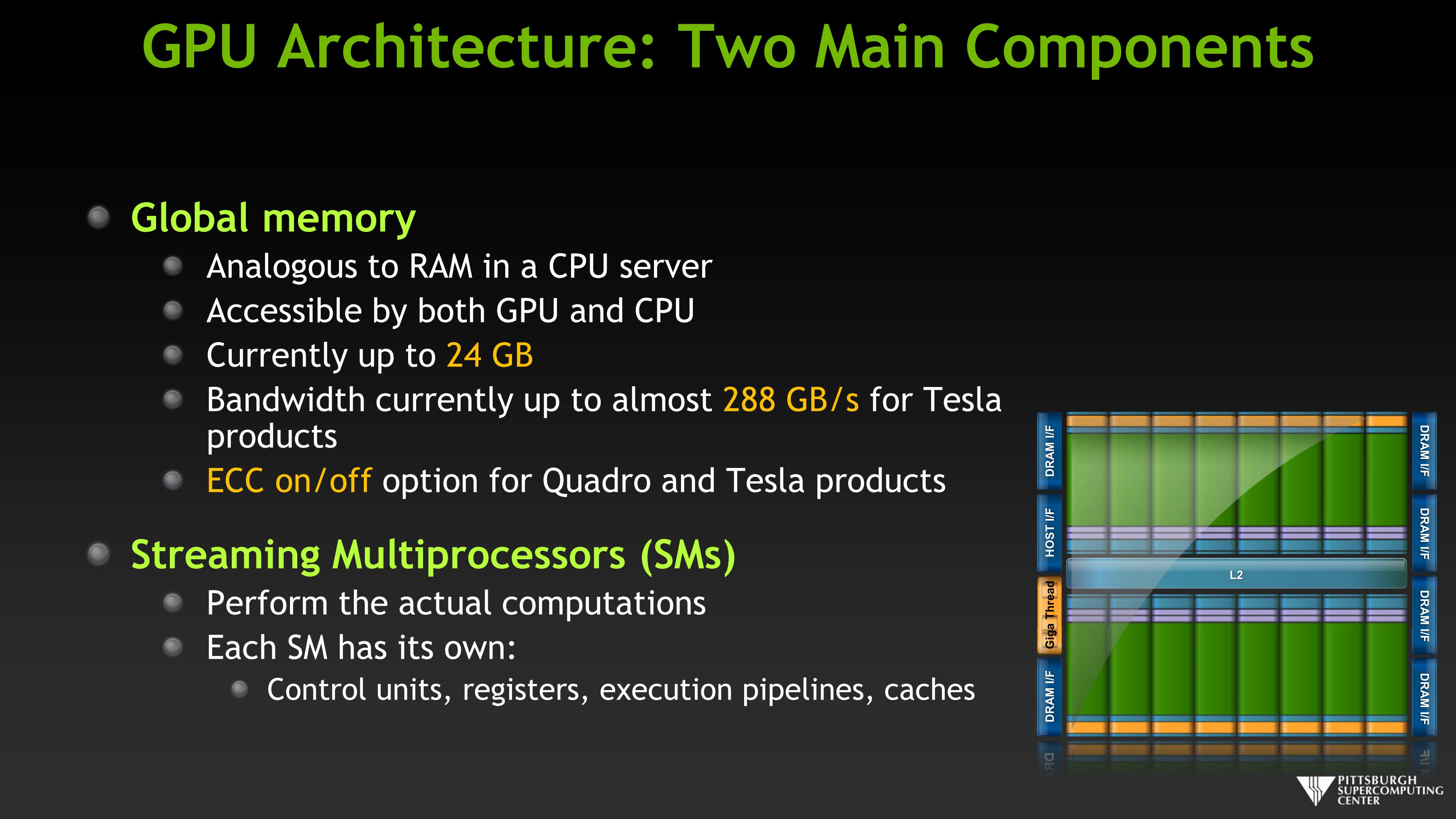 GPU Architecture: Two Main Components
