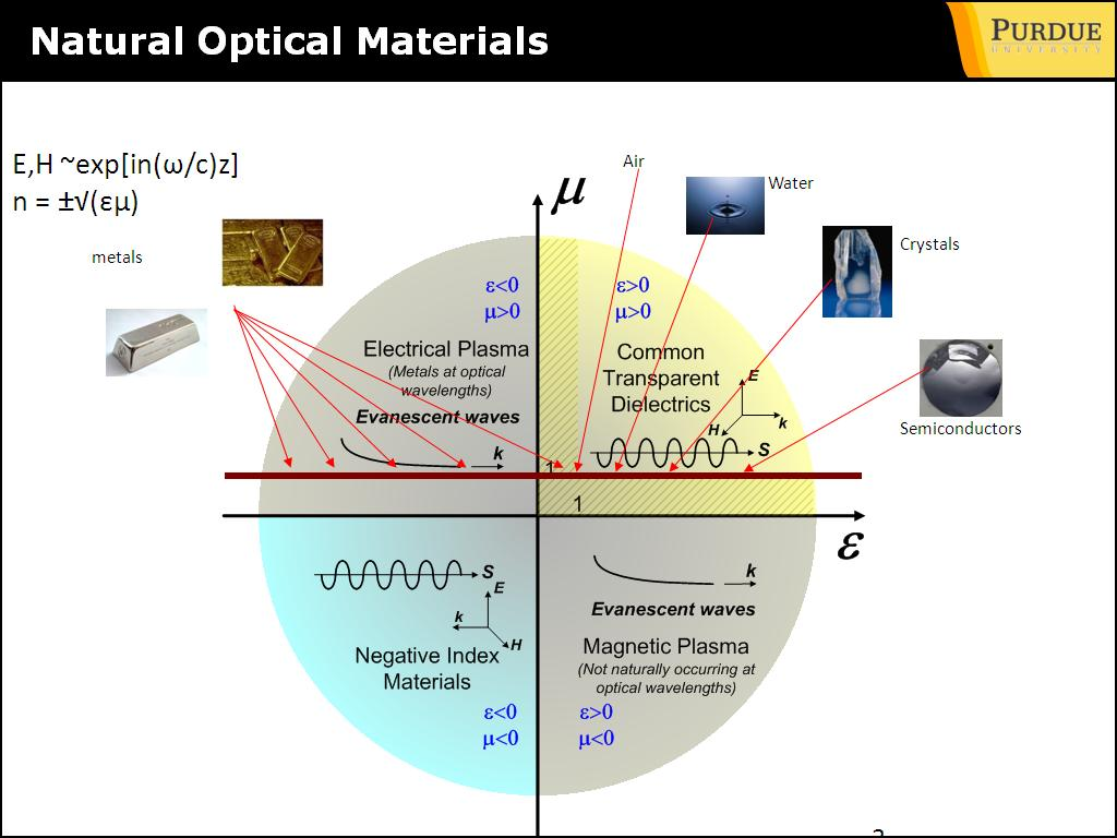 Resources Ultrafast Photonic Signal Processing A Electrical Engineering Plan Of Study Purdue Quarter Century Perspective Watch Presentation