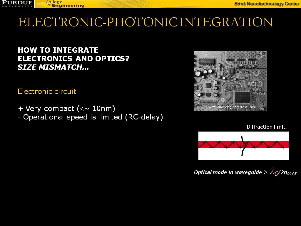 ELECTRONIC-PHOTONIC INTEGRATION