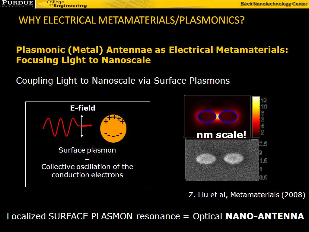WHY ELECTRICAL METAMATERIALS/PLASMONICS?