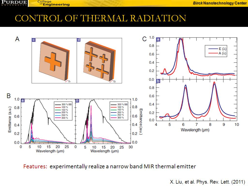 CONTROL OF THERMAL RADIATION
