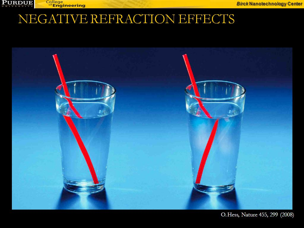 NEGATIVE REFRACTION EFFECTS
