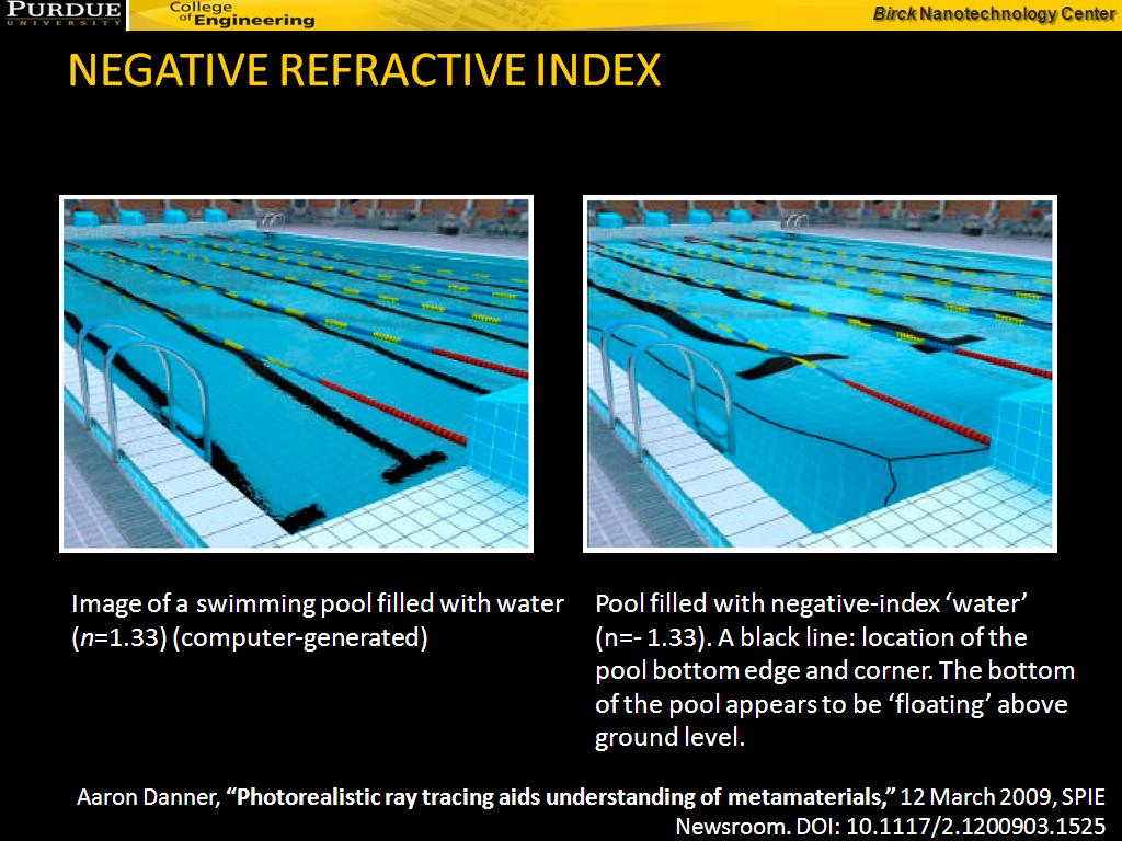 NEGATIVE REFRACTIVE INDEX
