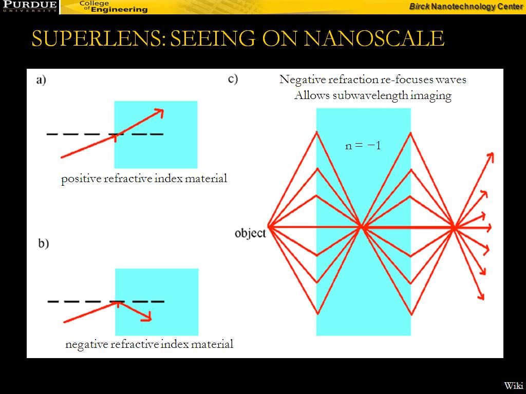SUPERLENS: SEEING ON NANOSCALE