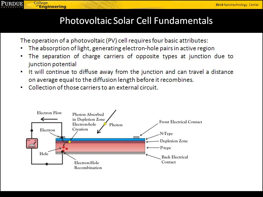 Photovoltaic Ppt On Solar Cell Pv Wiring Diagram Photos