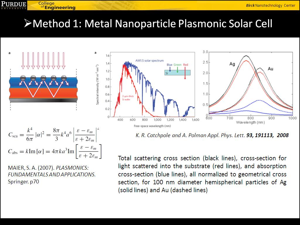 Method 1: Metal Nanoparticle Plasmonic Solar Cell