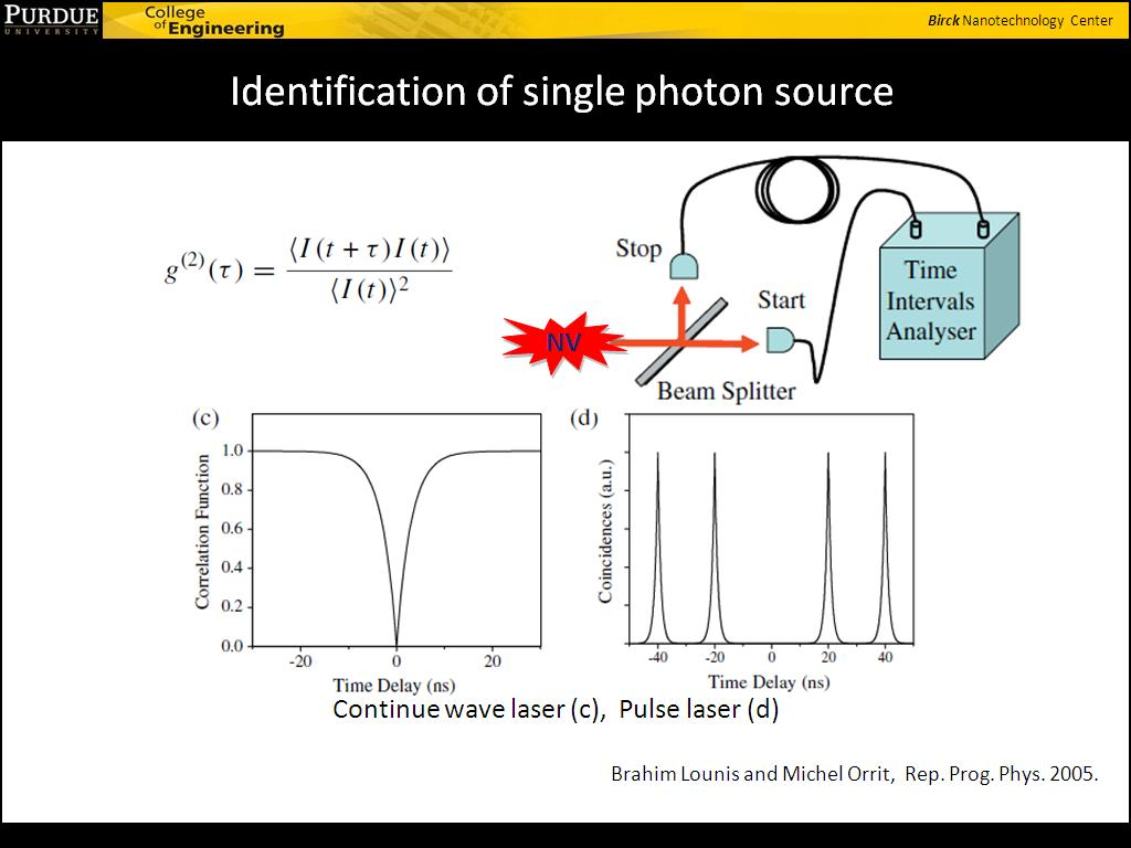 Identification of single photon source