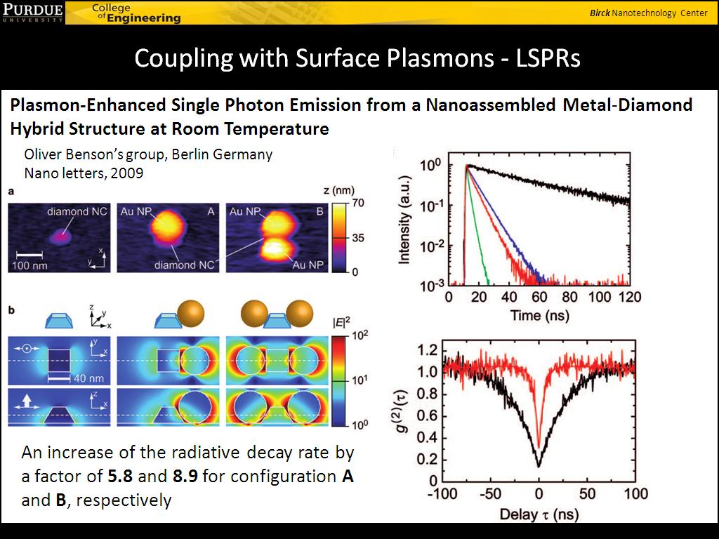 Coupling with Surface Plasmons - LSPRs